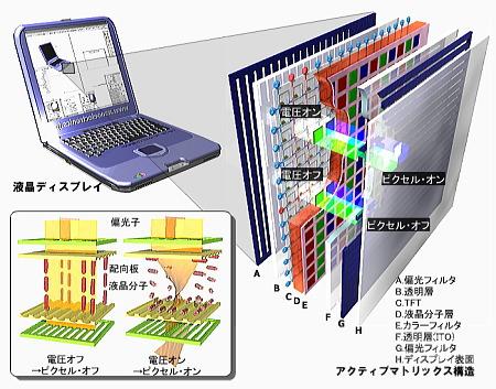 液晶ディスプレイ,LCD」-ナノエ...