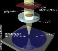 ナノテクノロジー・ガイド「ナノ...